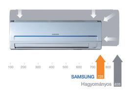 Samsung Slim Solution - a keskeny megoldás